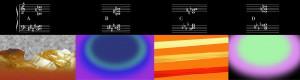 Color Visualization Inversions