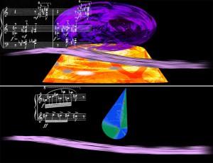 Regard De La Vierge Colour Visualization