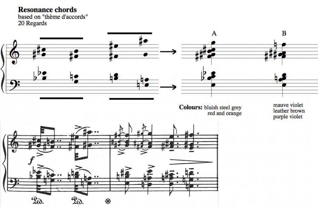 Resonance Chords Theme D Accords
