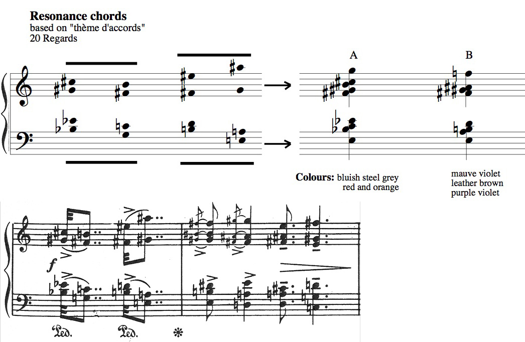 All Music Chords skylark sheet music : Test - Music and Practice