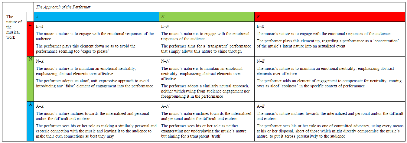 Allotropes Advocacy Matrix performer
